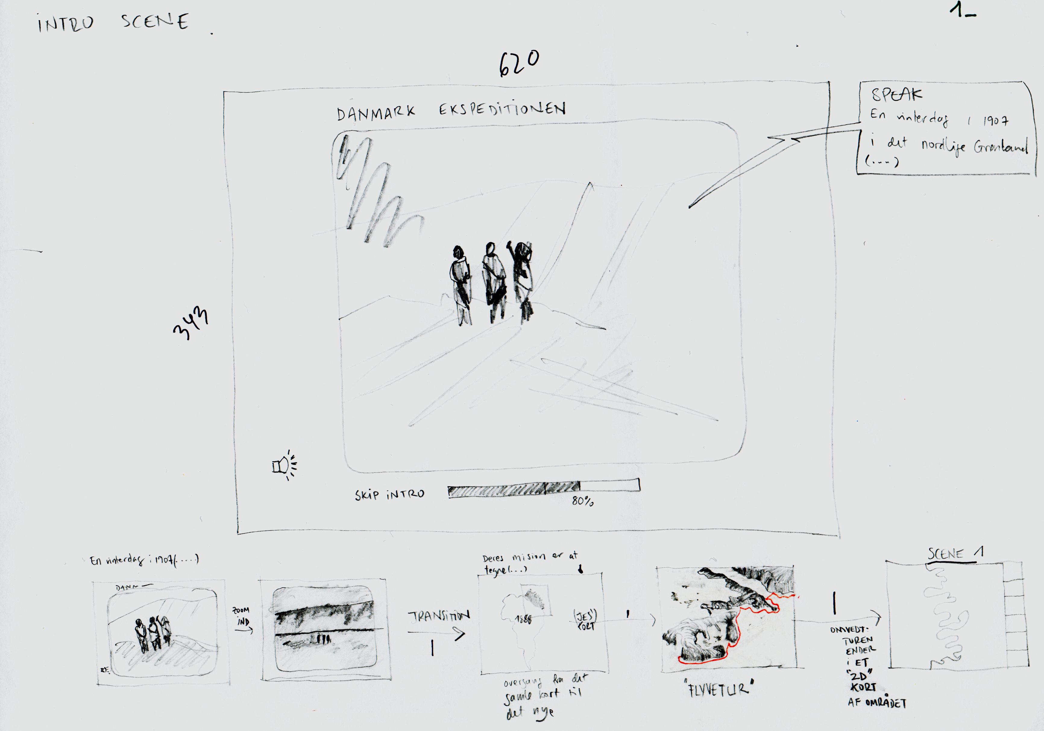 Storyboard til DRs Danmark Ekspeditionen 1