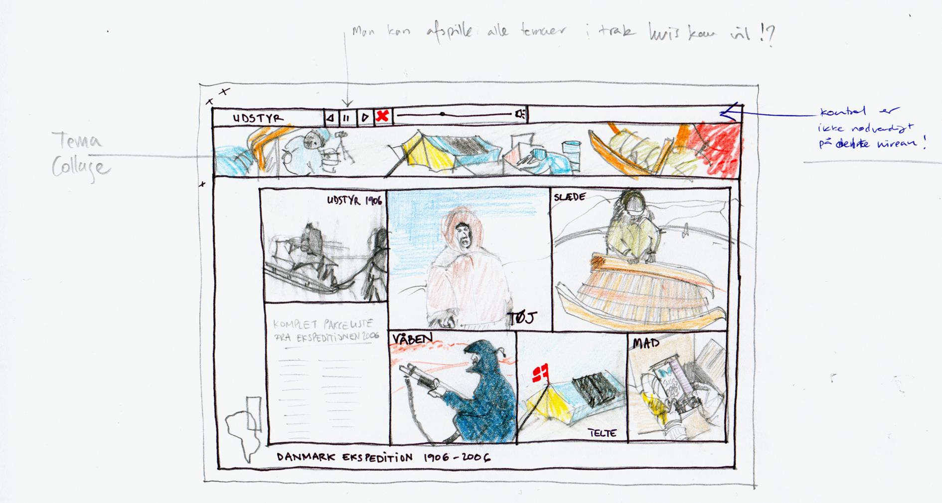 Storyboard til DRs Danmark Ekspeditionen 2